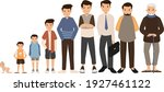 human of different ages cartoon ... | Shutterstock .eps vector #1927461122