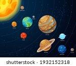 solar system scheme. galaxy... | Shutterstock .eps vector #1932152318