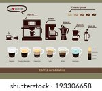 coffee infographic elements...   Shutterstock .eps vector #193306658