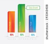 sales analytics for measuring... | Shutterstock .eps vector #193343408