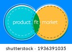 productmarket fit means being... | Shutterstock .eps vector #1936391035