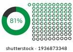 progress report percentage...