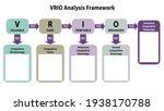 vrio analysis framework  vector ...   Shutterstock .eps vector #1938170788