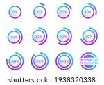 circle percent diagram....
