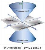 minkowski spacetime and general ... | Shutterstock .eps vector #1942115635