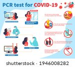 recommendations for pcr test... | Shutterstock .eps vector #1946008282