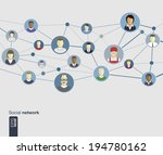 flat icons of persons for... | Shutterstock .eps vector #194780162