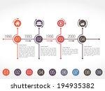 horizontal timeline...