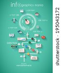 infographic timeline with gear... | Shutterstock .eps vector #195043172