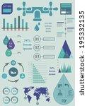 vector set of infographic...   Shutterstock .eps vector #195332135