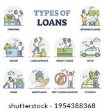 types of loans  credits or... | Shutterstock .eps vector #1954388368