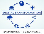 digital transformation... | Shutterstock .eps vector #1956449218