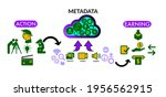 Illustration of metadata for uploading photos, videos and audio for sale online with a white background.Visible noise due to high ISO motion blur due to slow shutterspeed.