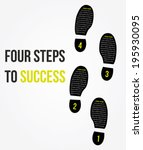 Four Foot Steps To Success...