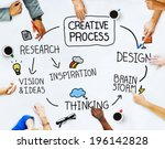 business people and creativity... | Shutterstock . vector #196142828