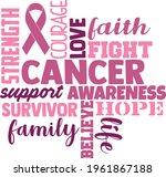 Cancer Word Art   Cancer...