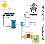 solar panel photovoltaic pv...   Shutterstock .eps vector #1962290368