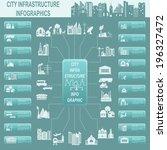 set of elements infrastructure... | Shutterstock .eps vector #196327472
