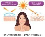 vector dermatology infographic...   Shutterstock .eps vector #1964498818
