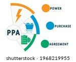 ppa   power purchase agreement  ... | Shutterstock .eps vector #1968219955