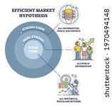 efficient market hypothesis or...   Shutterstock .eps vector #1970494148
