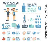 body water infographics | Shutterstock .eps vector #197291756