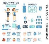 Body Water Infographics | Shutterstock vector #197291756