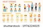infographic of heatstroke... | Shutterstock .eps vector #1976224025