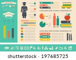 education infographics. | Shutterstock .eps vector #197685725