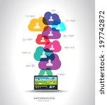 modern cloud globals... | Shutterstock .eps vector #197742872