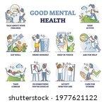 god mental health...   Shutterstock .eps vector #1977621122