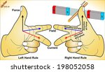 right and left hand rules | Shutterstock .eps vector #198052058