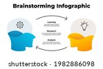 brainstorming infographic with... | Shutterstock .eps vector #1982886098