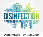 disinfection word cloud collage ...   Shutterstock .eps vector #1983387305