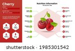 cherry and its nutritional... | Shutterstock .eps vector #1985301542