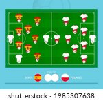football match spain versus...   Shutterstock .eps vector #1985307638
