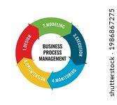 vector illustration of business ...   Shutterstock .eps vector #1986867275