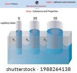 substance and properties...   Shutterstock .eps vector #1988264138