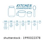 kitchen conversions chart table.... | Shutterstock .eps vector #1990322378