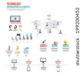 technology infographics set....