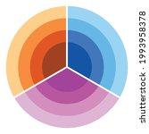 four concentric circle diagram...