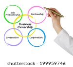 business ownership | Shutterstock . vector #199959746