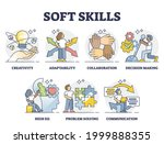 soft skills as ability or... | Shutterstock .eps vector #1999888355