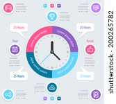 infographic design. time... | Shutterstock .eps vector #200265782