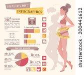 healthy diet vector... | Shutterstock .eps vector #200441612