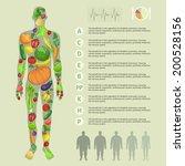 healthy body  food  vegetables  ...   Shutterstock .eps vector #200528156