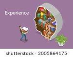 3d isometric flat vector... | Shutterstock .eps vector #2005864175