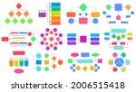 flowchart schemes. business... | Shutterstock .eps vector #2006515418