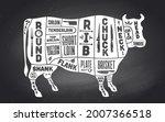 cow  beef. scheme  diagram ... | Shutterstock .eps vector #2007366518