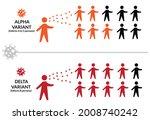 alpha variant vs highly... | Shutterstock .eps vector #2008740242